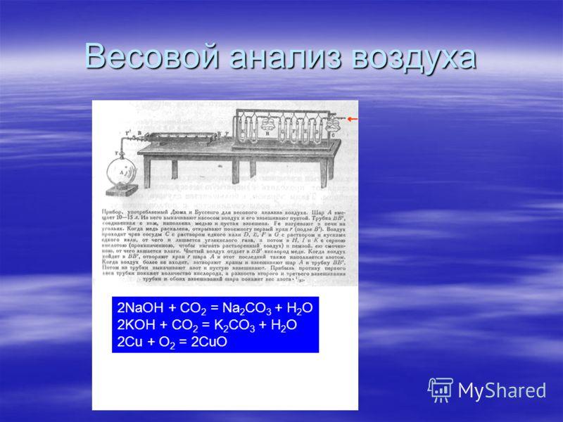 Весовой анализ воздуха 2NaOH + CO 2 = Na 2 CO 3 + H 2 O 2KOH + CO 2 = K 2 CO 3 + H 2 O 2Cu + O 2 = 2CuO
