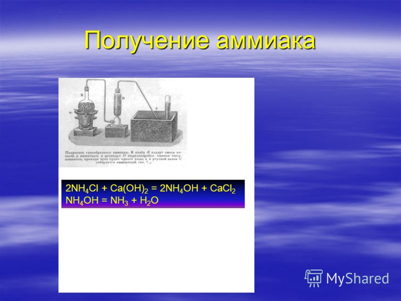 Получение аммиака 2NH 4 Cl + Ca(OH) 2 = 2NH 4 OH + CaCl 2 NH 4 OH = NH 3 + H 2 O
