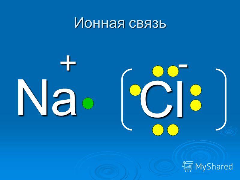 Ионная связь + - Na Сl Сl Сl Сl