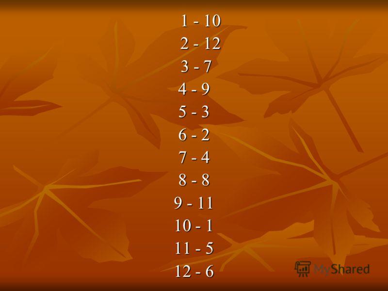 1 - 10 1 - 10 2 - 12 2 - 12 3 - 7 3 - 7 4 - 9 5 - 3 6 - 2 7 - 4 8 - 8 9 - 11 10 - 1 11 - 5 12 - 6
