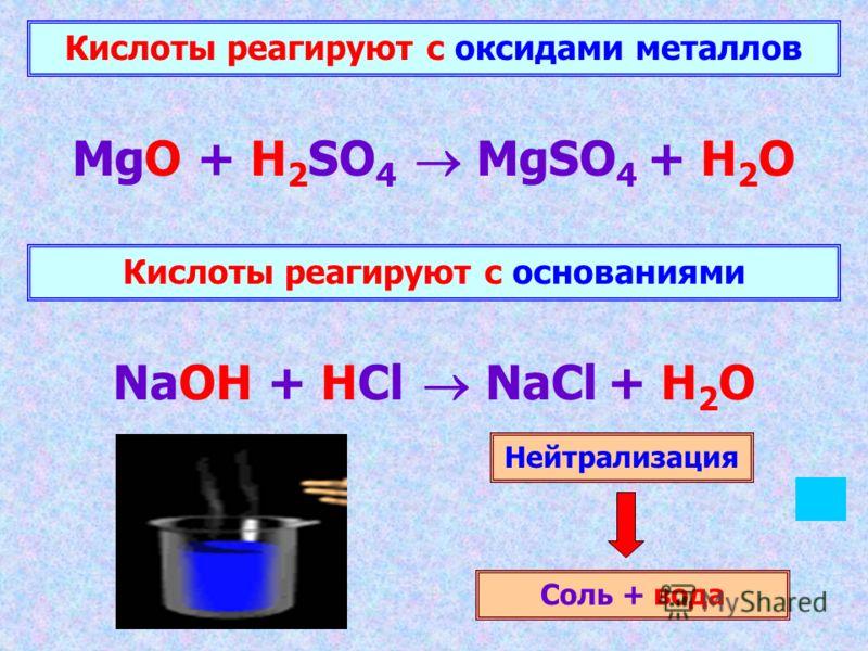 Кислоты реагируют с окcидами металлов MgO + H 2 SO 4 MgSO 4 + H 2 O Кислоты реагируют с основаниями NaOH + HCl NaCl + H 2 O Нейтрализация Соль + вода