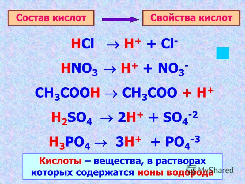 HCl H+ H+ + Cl - HNO 3 H+ H+ + NO 3 - CH 3 COOH CH 3 COO + H+H+ H 2 SO 4 2H+ 2H+ + SO 4 -2 H 3 PO 4 3H + + PO 4 -3 Кислоты – вещества, в растворах которых содержатся ионы водорода Свойства кислотСостав кислот