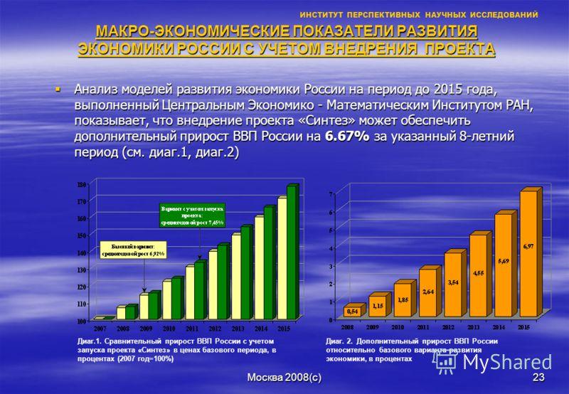 Москва 2008(с)22 На основе исследований созданы первые в России опытно- промышленные образцы прогрессивных электролизеров дистиллированной воды с твердополимерным электролитом и экспериментальные образцы высокотемпературных электролизеров с твердокер