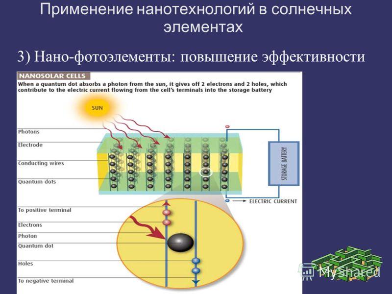Применение нанотехнологий в солнечных элементах 3) Нано-фотоэлементы: повышение эффективности