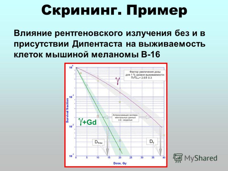 Скрининг. Пример Влияние рентгеновского излучения без и в присутствии Дипентаста на выживаемость клеток мышиной меланомы В-16