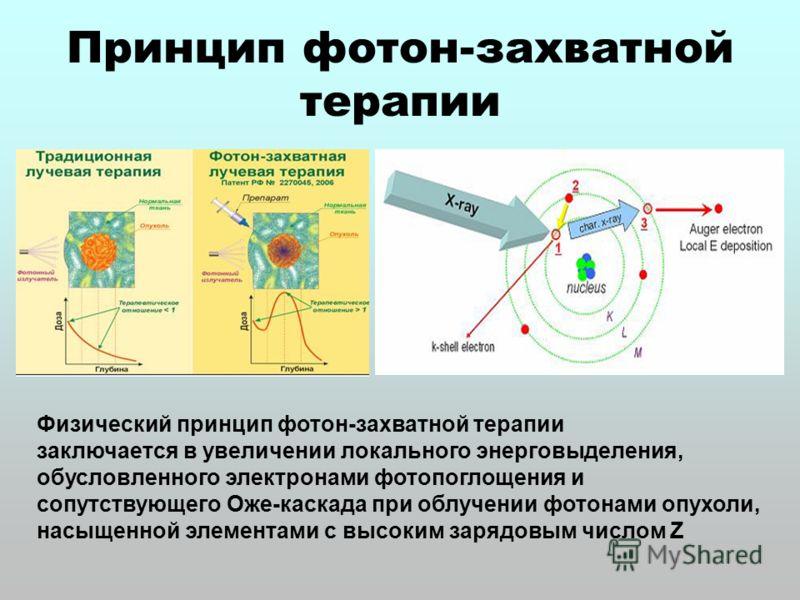 Принцип фотон-захватной терапии Физический принцип фотон-захватной терапии заключается в увеличении локального энерговыделения, обусловленного электронами фотопоглощения и сопутствующего Оже-каскада при облучении фотонами опухоли, насыщенной элемента