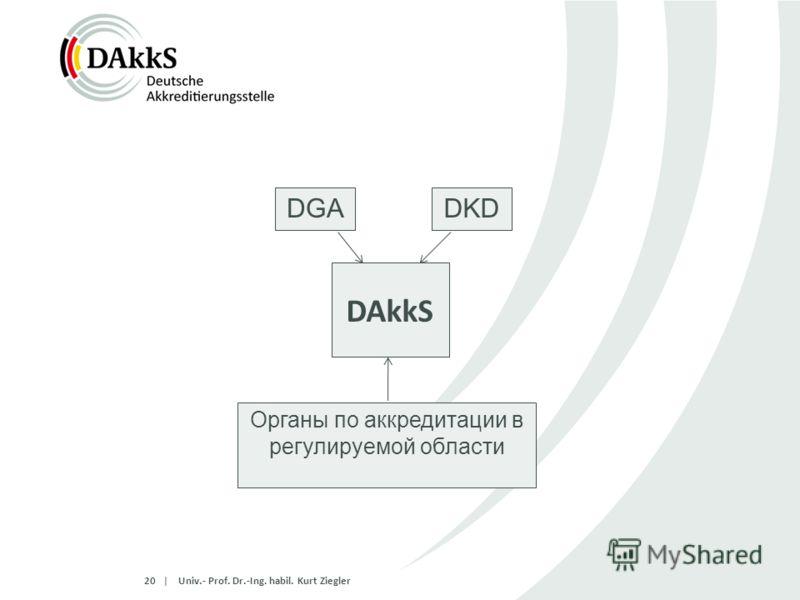  20 Univ.- Prof. Dr.-Ing. habil. Kurt Ziegler DGADKD DAkkS Органы по аккредитации в регулируемой области