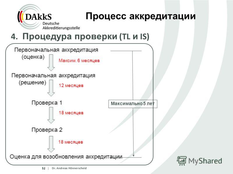  5252 Dr. Andreas Hönnerscheid Процесс аккредитации 4. Процедура проверки (TL и IS) Максим. 6 месяцев Первоначальная аккредитация (оценка) Первоначальная аккредитация (решение) 12 месяцев Проверка 1 Проверка 2 Оценка для возобновления аккредитации 18