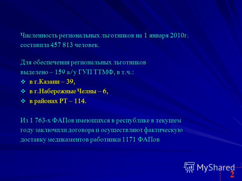 Численность региональных льготников на 1 января 2010 г. составила 457 813 человек. Для обеспечения региональных льготников выделено – 159 а / у ГУП ТТМФ, в т. ч.: в г. Казани – 39, в г. Казани – 39, в г. Набережные Челны – 6, в г. Набережные Челны –
