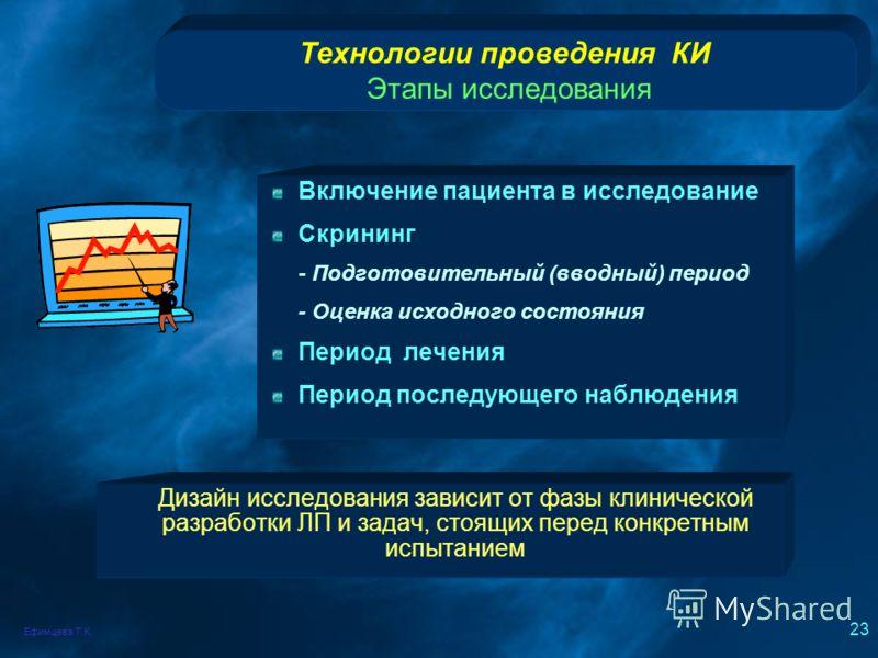 Ефимцева Т.К. 23 Технологии проведения КИ Этапы исследования Включение пациента в исследование Скрининг - Подготовительный (вводный) период - Оценка исходного состояния Период лечения Период последующего наблюдения Дизайн исследования зависит от фазы