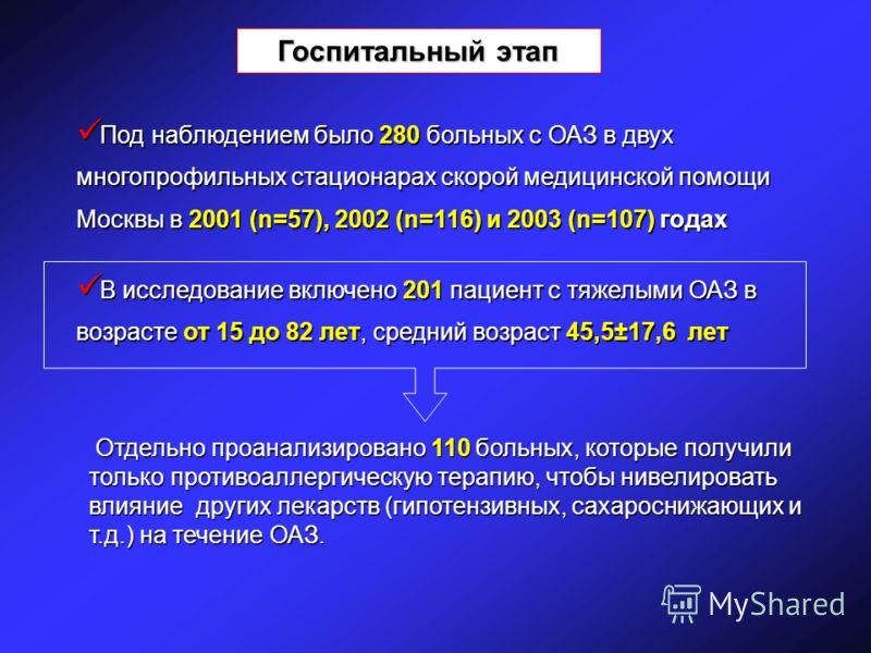 Под наблюдением было 280 больных с ОАЗ в двух многопрофильных стационарах скорой медицинской помощи Москвы в 2001 (n=57), 2002 (n=116) и 2003 (n=107) годах Под наблюдением было 280 больных с ОАЗ в двух многопрофильных стационарах скорой медицинской п
