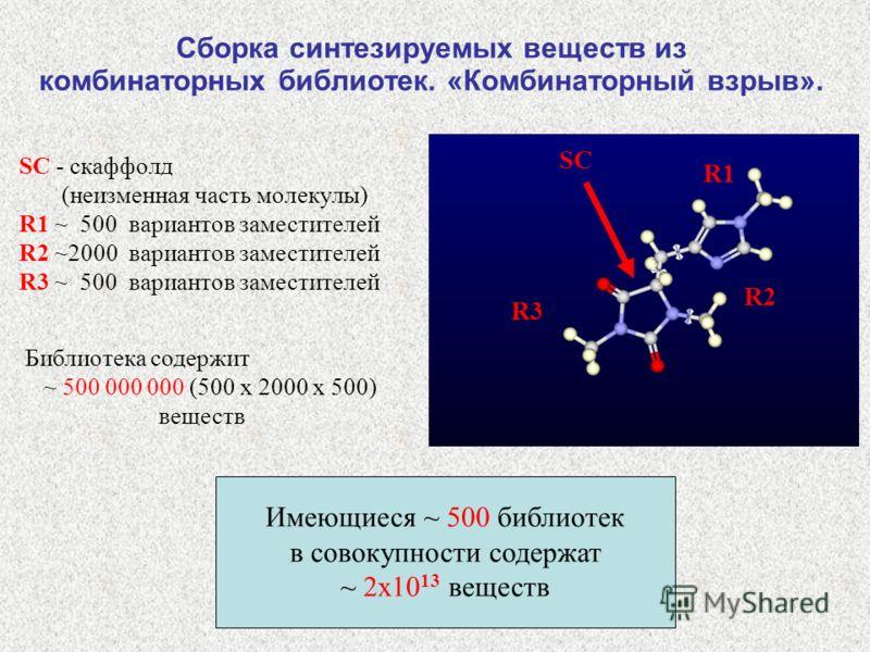 SC Сборка синтезируемых веществ из комбинаторных библиотек. «Комбинаторный взрыв». SC - скаффолд (неизменная часть молекулы) R1 ~ 500 вариантов заместителей R2 ~2000 вариантов заместителей R3 ~ 500 вариантов заместителей Библиотека содержит ~ 500 000