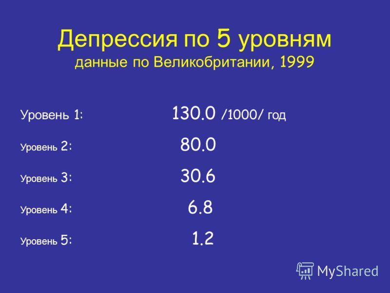 Депрессия по 5 уровням данные по Великобритании, 1999 Уровень 1: 130.0 /1000/ год Уровень 2: 80.0 Уровень 3: 30.6 Уровень 4: 6.8 Уровень 5: 1.2