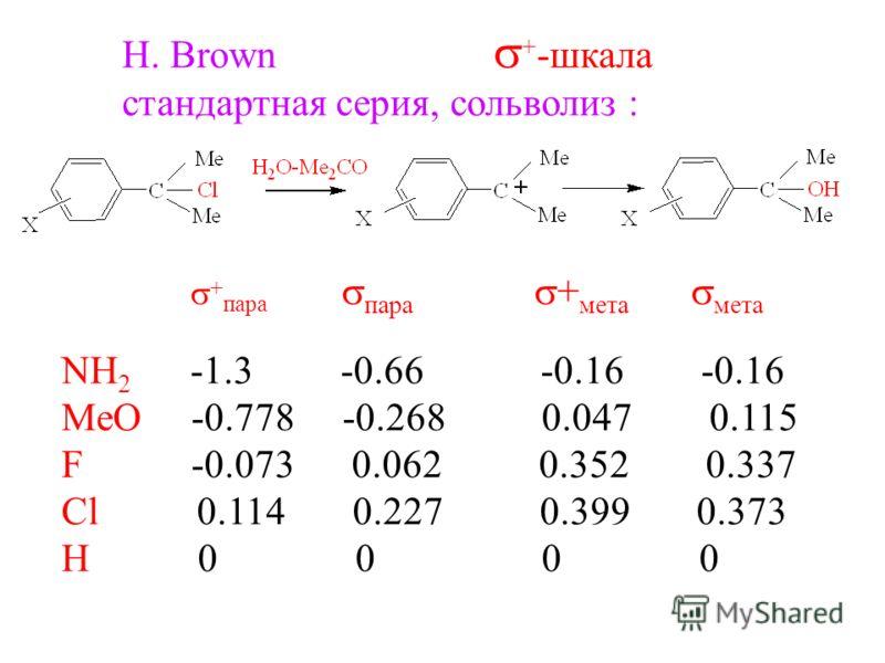 H. Brown + -шкала cтандартная серия, cольволиз : пара пара + мета мета NH 2 -1.3 -0.66 -0.16 -0.16 MeO -0.778 -0.268 0.047 0.115 F -0.073 0.062 0.352 0.337 Cl 0.114 0.227 0.399 0.373 H 0 0 0 0