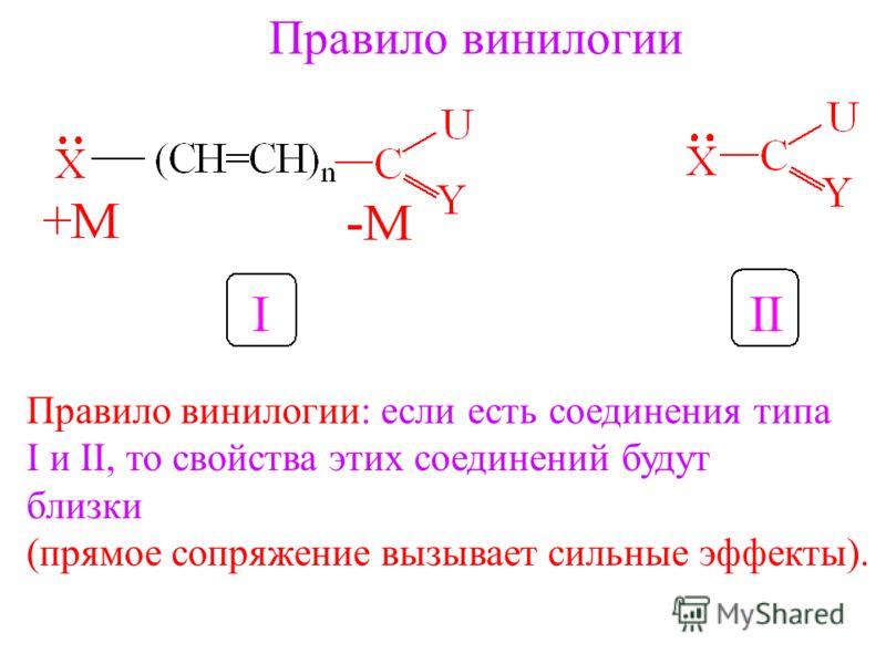 Правило винилогии Правило винилогии: если есть соединения типа I и II, то свойства этих соединений будут близки (прямое сопряжение вызывает сильные эффекты).