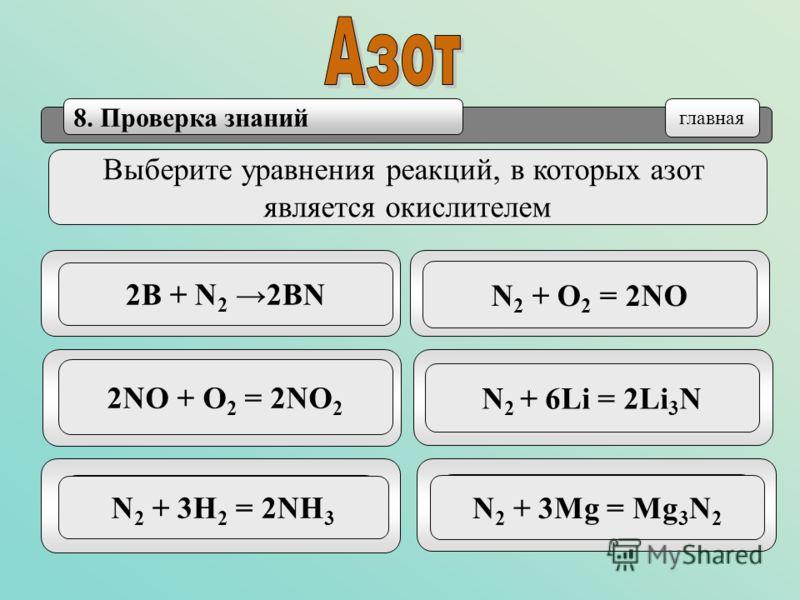 8. Проверка знаний главная Выберите уравнения реакций, в которых азот является окислителем Ошибка Молодец N 2 + O 2 = 2NO Молодец N 2 + 6Li = 2Li 3 N N 2 + 3Mg = Mg 3 N 2 Ошибка Молодец 2B + N 2 2BN 2NO + O 2 = 2NO 2 N 2 + 3H 2 = 2NH 3