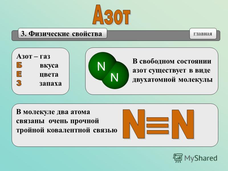 3. Физические свойства главная В свободном состоянии азот существует в виде двухатомной молекулы В молекуле два атома связаны очень прочной тройной ковалентной связью