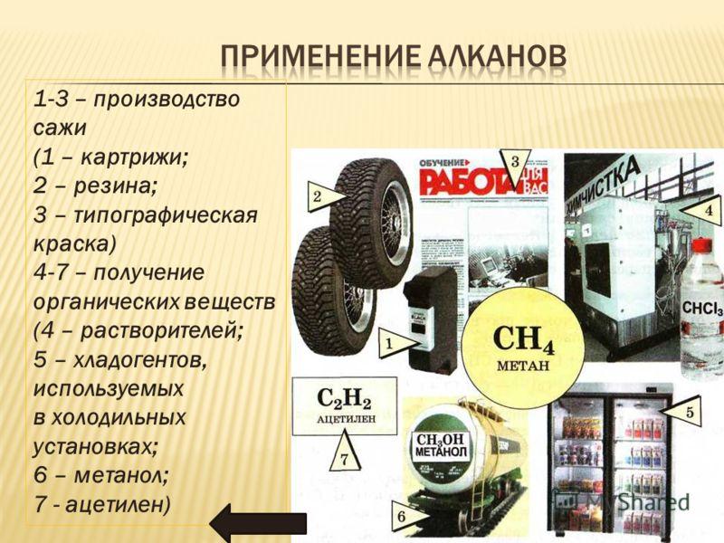 1-3 – производство сажи (1 – картрижи; 2 – резина; 3 – типографическая краска) 4-7 – получение органических веществ (4 – растворителей; 5 – хладогентов, используемых в холодильных установках; 6 – метанол; 7 - ацетилен)