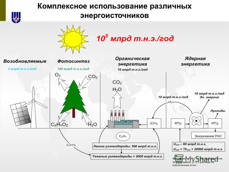 Комплексное использование различных энергоисточников