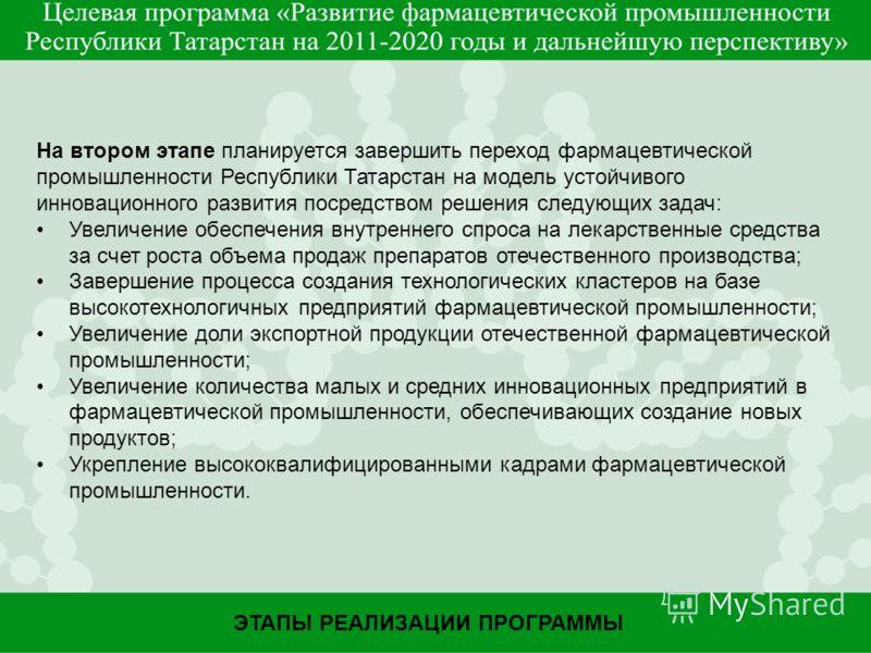 На втором этапе планируется завершить переход фармацевтической промышленности Республики Татарстан на модель устойчивого инновационного развития посредством решения следующих задач: Увеличение обеспечения внутреннего спроса на лекарственные средства