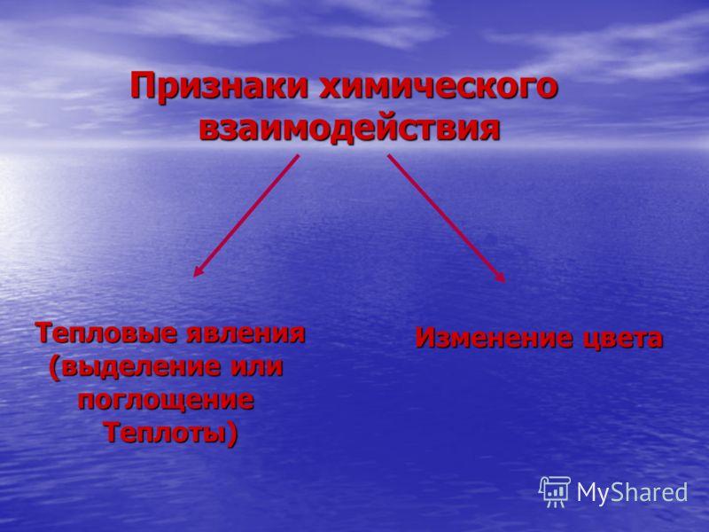 Признаки химического взаимодействия Тепловые явления (выделение или поглощениеТеплоты) Изменение цвета