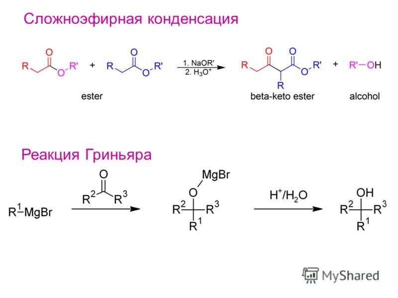 Сложноэфирная конденсация Реакция Гриньяра