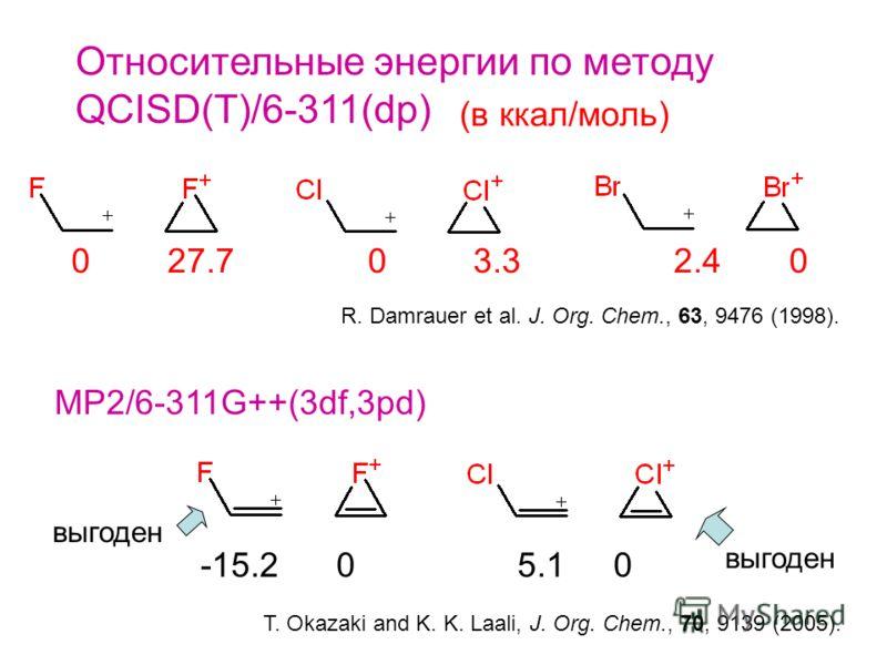 Относительные энергии по методу QCISD(T)/6-311(dp) 0 27.7 0 3.3 2.4 0 (в ккал/моль) R. Damrauer et al. J. Org. Chem., 63, 9476 (1998). MP2/6-311G++(3df,3pd) -15.2 0 5.1 0 T. Okazaki and K. K. Laali, J. Org. Chem., 70, 9139 (2005). выгоден