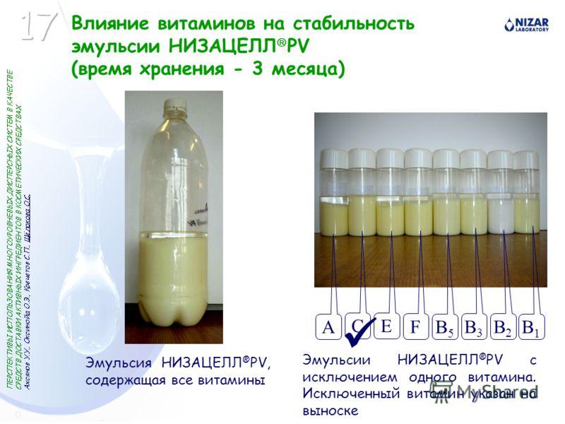A B5B5 B3B3 B2B2 B1B1 CE F Влияние витаминов на стабильность эмульсии НИЗАЦЕЛЛ PV (время хранения - 3 месяца) Эмульсия НИЗАЦЕЛЛ ® PV, содержащая все витамины Эмульсии НИЗАЦЕЛЛ ® PV с исключением одного витамина. Исключенный витамин указан на выноске