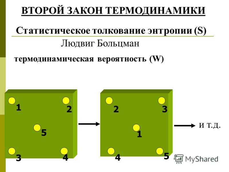 1 2 3 4 1 3 4 2 5 5 и т.д. Статистическое толкование энтропии (S) Людвиг Больцман термодинамическая вероятность (W) ВТОРОЙ ЗАКОН ТЕРМОДИНАМИКИ