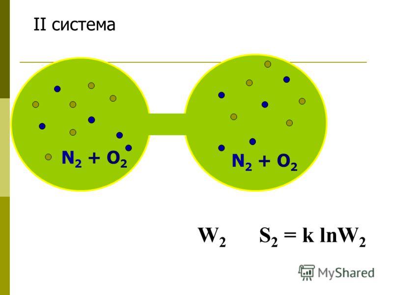 N 2 + O 2 II система W2W2 S 2 = k lnW 2