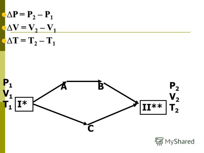 P1V1T1P1V1T1 P2V2T2P2V2T2 I*I* AB II** C P = P 2 – P 1P = P 2 – P 1 V = V 2 – V 1V = V 2 – V 1 Т = Т 2 – Т 1 Т = Т 2 – Т 1