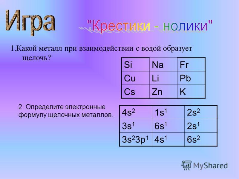 Задание 1. Определите «лишний» элемент в ряду. А) Fr, K, Cu, Na; Б) P, Li, O, Cl; В) Al, Ag, Ra, Cs. Объясните свой выбор.