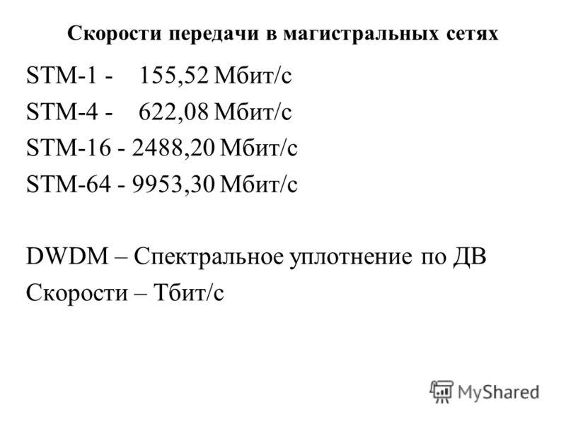 Скорости передачи в магистральных сетях STM-1 - 155,52 Мбит/с STM-4 - 622,08 Мбит/с STM-16 - 2488,20 Мбит/с STM-64 - 9953,30 Мбит/с DWDM – Спектральное уплотнение по ДВ Скорости – Тбит/с