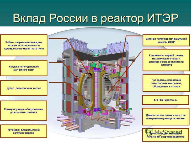 Вклад России в реактор ИТЭР