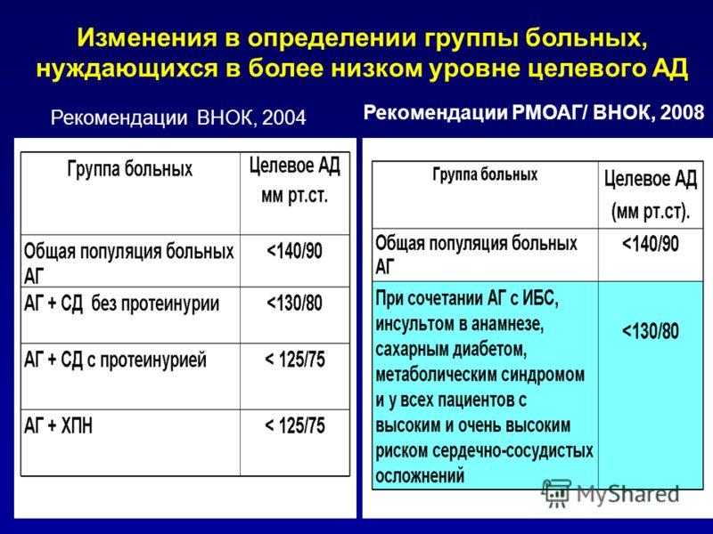 Рекомендации ВНОК, 2004 Рекомендации РМОАГ/ ВНОК, 2008 Изменения в определении группы больных, нуждающихся в более низком уровне целевого АД