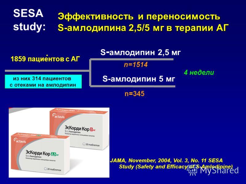 JAMA, November, 2004, Vol. 3, No. 11 SESA Study (Safety and Efficacy of S-Amlodipine) 1859 пациентов с АГ S - амлодипин 2,5 мг 4 недели Эффективность и переносимость S-амлодипина 2,5/5 мг в терапии АГ S-амлодипин 5 мг из них 314 пациентов с отеками н