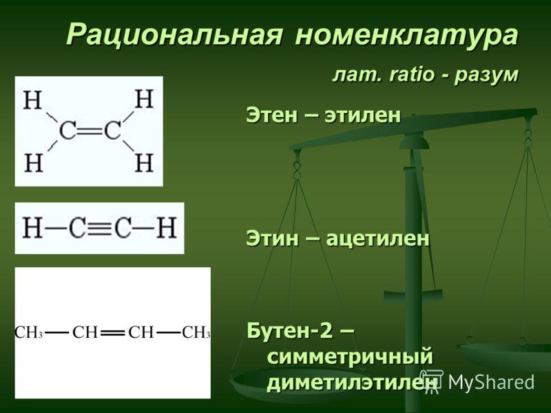Рациональная номенклатура лат. ratio - разум Этен – этилен Этин – ацетилен Бутен-2 – симметричный диметилэтилен
