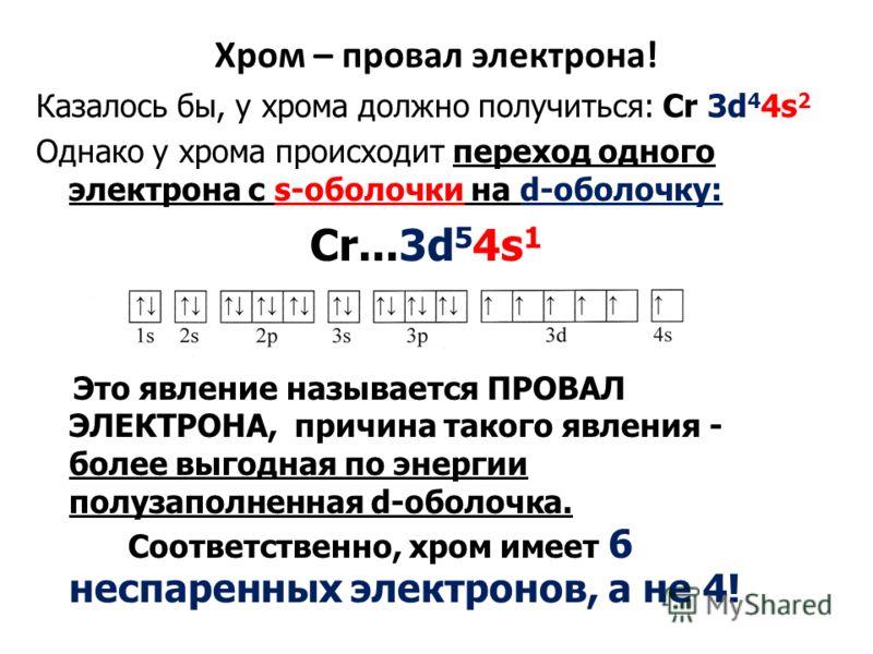 Хром – провал электрона! Казалось бы, у хрома должно получиться: Сr 3d 4 4s 2 Однако у хрома происходит переход одного электрона с s-оболочки на d-оболочку: Сr...3d 5 4s 1 Это явление называется ПРОВАЛ ЭЛЕКТРОНА, причина такого явления - более выгодн
