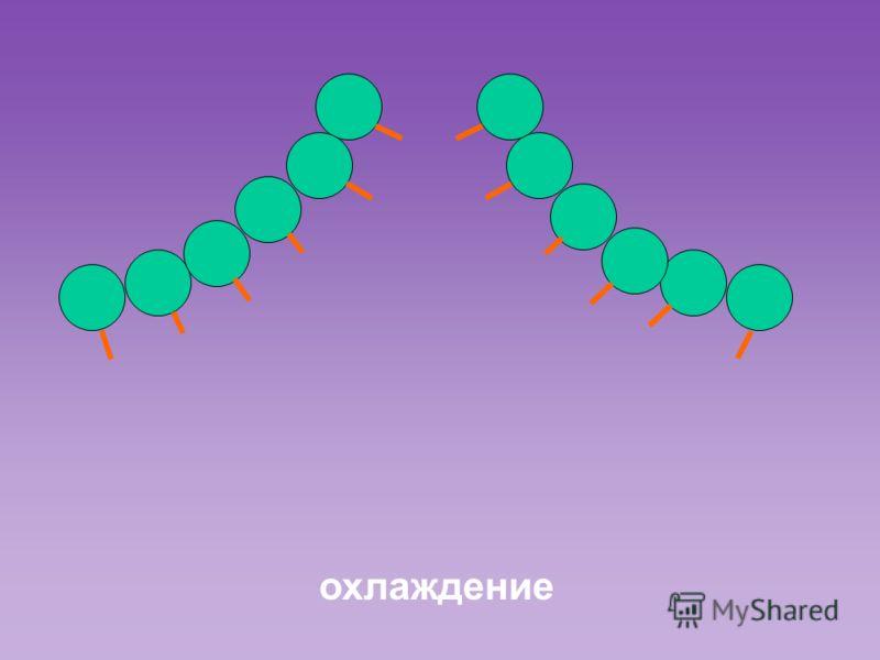 При охлаждении раствора денатурированной ДНК происходит её ренатурация - восстановление двухцепочечной структуры