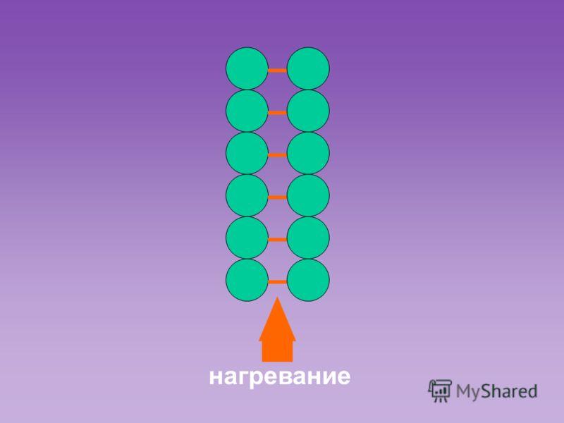 Механизм ПЦР основан на явлении обратимости тепловой денатурации ДНК