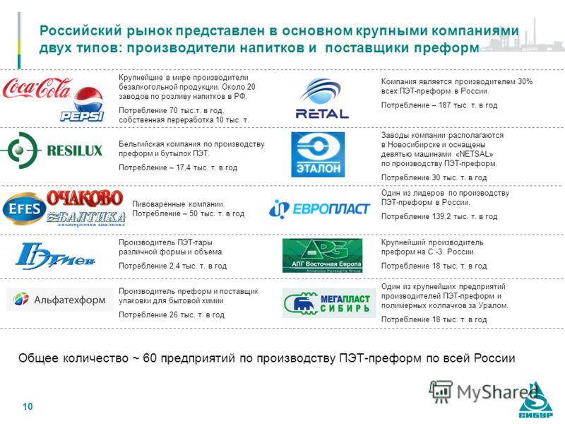 10 Российский рынок представлен в основном крупными компаниями двух типов: производители напитков и поставщики преформ Крупнейшие в мире производители безалкогольной продукции. Около 20 заводов по розливу напитков в РФ. Потребление 70 тыс.т. в год, с