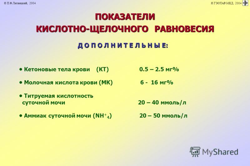 ПОКАЗАТЕЛИ КИСЛОТНО-ЩЕЛОЧНОГО РАВНОВЕСИЯ Д О П О Л Н И Т Е Л Ь Н Ы Е: Кетоновые тела крови (КТ) 0.5 – 2.5 мг% Молочная кислота крови (МК) 6 - 16 мг% Титруемая кислотность суточной мочи 20 – 40 ммоль/л Аммиак суточной мочи (NH + 4 ) 20 – 50 ммоль/л ©