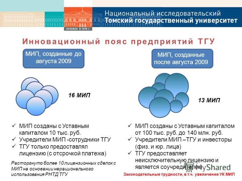 МИП, созданные до августа 2009 МИП, созданные после августа 2009 МИП созданы с Уставным капиталом 10 тыс. руб. Учредители МИП -сотрудники ТГУ ТГУ только предоставлял лицензию (с отсрочкой платежа) МИП созданы с Уставным капиталом от 100 тыс. руб. до