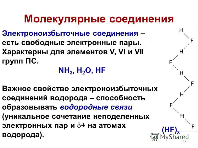 27 Электроноизбыточные соединения – есть свободные электронные пары. Характерны для элементов V, VI и VII групп ПС. NH 3, H 2 O, HF Важное свойство электроноизбыточных соединений водорода – способность образовывать водородные связи (уникальное сочета