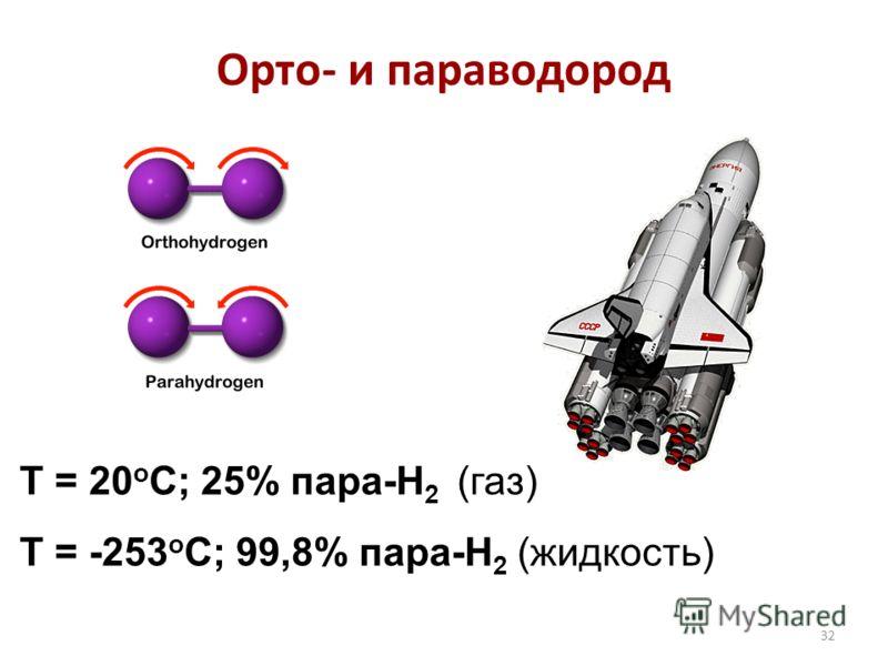 32 Орто- и параводород T = 20 o C; 25% пара-H 2 (газ) T = -253 o C; 99,8% пара-H 2 (жидкость)