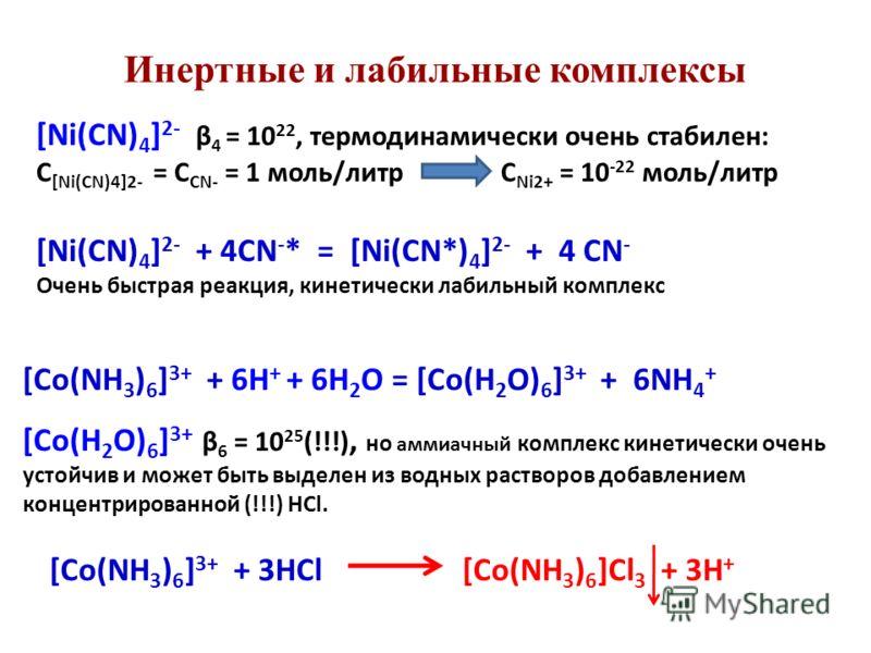 [Ni(CN) 4 ] 2- β 4 = 10 22, термодинамически очень стабилен: C [Ni(CN)4]2- = C CN- = 1 моль/литр С Ni2+ = 10 -22 моль/литр [Ni(CN) 4 ] 2- + 4CN - * = [Ni(CN*) 4 ] 2- + 4 CN - Очень быстрая реакция, кинетически лабильный комплекс [Co(NH 3 ) 6 ] 3+ + 6