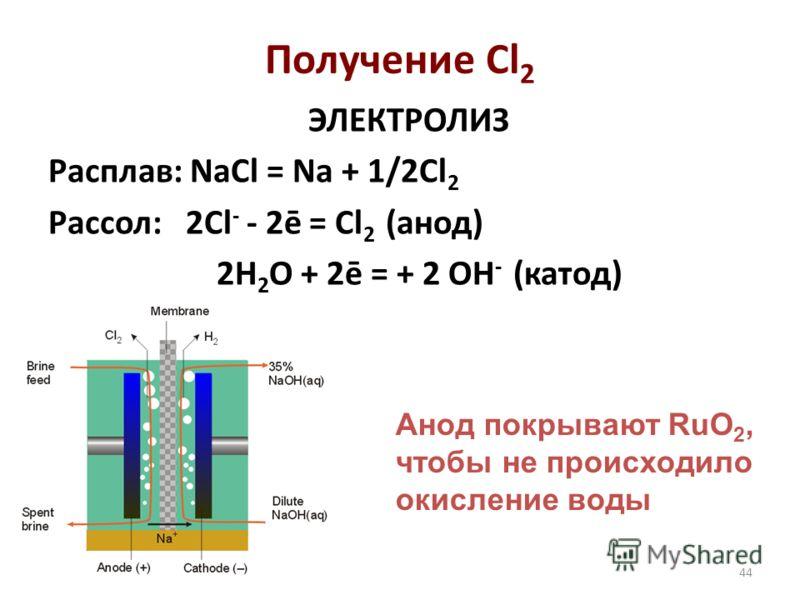 44 Получение Cl 2 ЭЛЕКТРОЛИЗ Расплав: NaCl = Na + 1/2Cl 2 Рассол: 2Cl - - 2ē = Cl 2 (анод) 2H 2 O + 2ē = + 2 OH - (катод) Анод покрывают RuO 2, чтобы не происходило окисление воды
