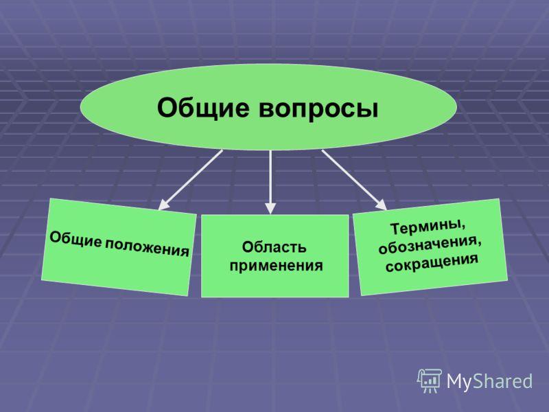 Общие положения Область применения Термины, обозначения, сокращения Общие вопросы