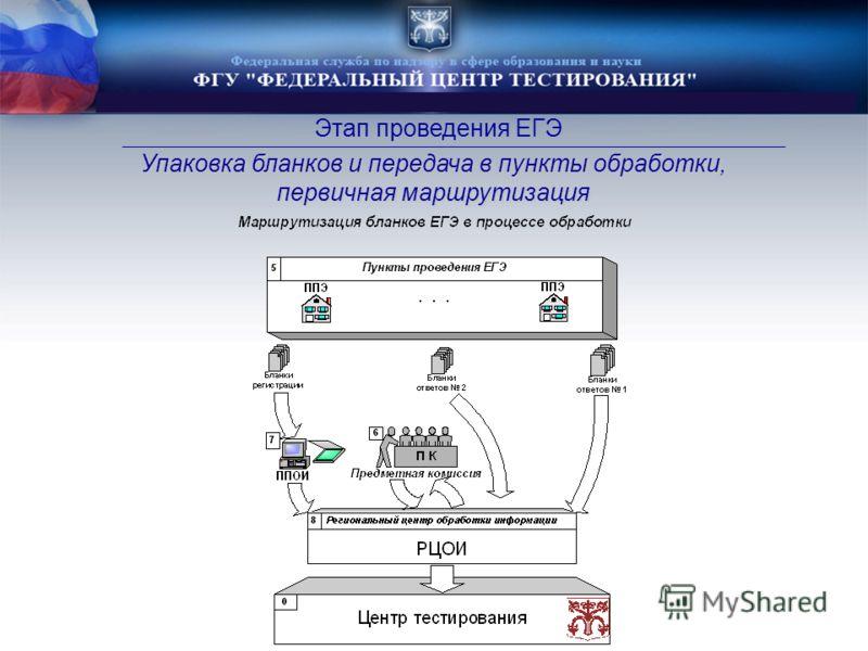 Этап проведения ЕГЭ Упаковка бланков и передача в пункты обработки, первичная маршрутизация
