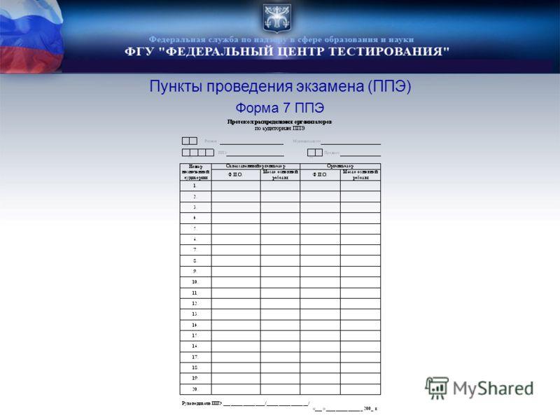 Форма 7 ППЭ Пункты проведения экзамена (ППЭ)